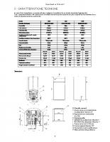 Forometrie Caldaia CH